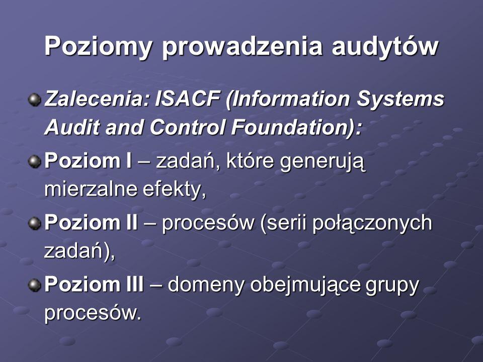 Poziomy prowadzenia audytów Zalecenia: ISACF (Information Systems Audit and Control Foundation): Poziom I – zadań, które generują mierzalne efekty, Poziom II – procesów (serii połączonych zadań), Poziom III – domeny obejmujące grupy procesów.