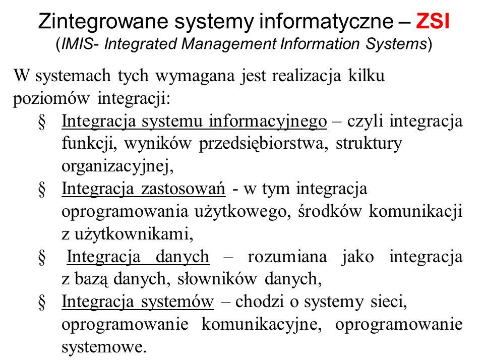 Systemy wspomagania decyzji – SWD (DSS- Decision Support Systems) Są to systemy, których głównym zadaniem jest wspomaganie podejmowania decyzji strate