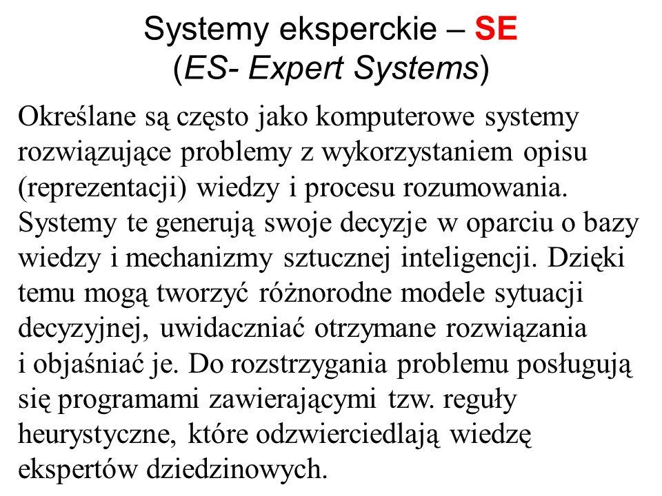 Systemy informowania kierownictwa – SIK (EIS – Executive Information Systems) Są to systemy pozwalające skupić uwagę raczej na ogólnym, sprawnym dział