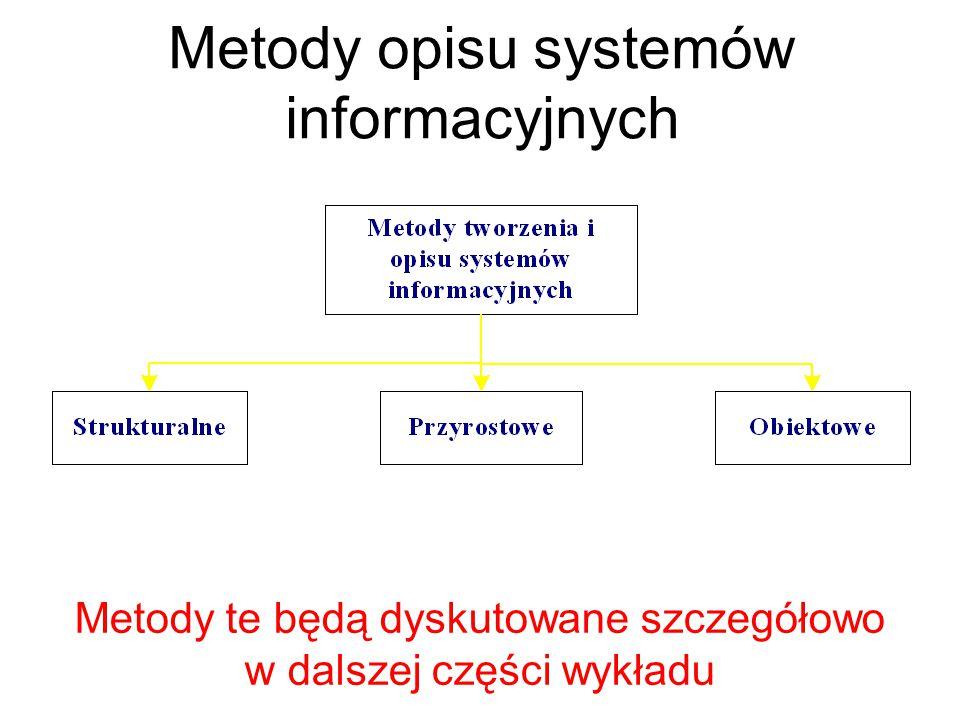 Metody opisu systemów informacyjnych Metody te będą dyskutowane szczegółowo w dalszej części wykładu