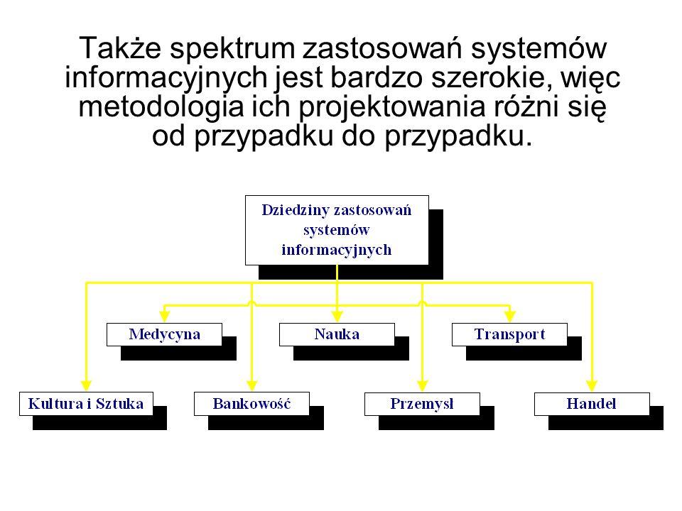 SSI Systemy sztucznej inteligencji – SSI (AIS – Artifical Intelligence Systems) Są to systemy uczące się na podstawie własnego doświadczenia.