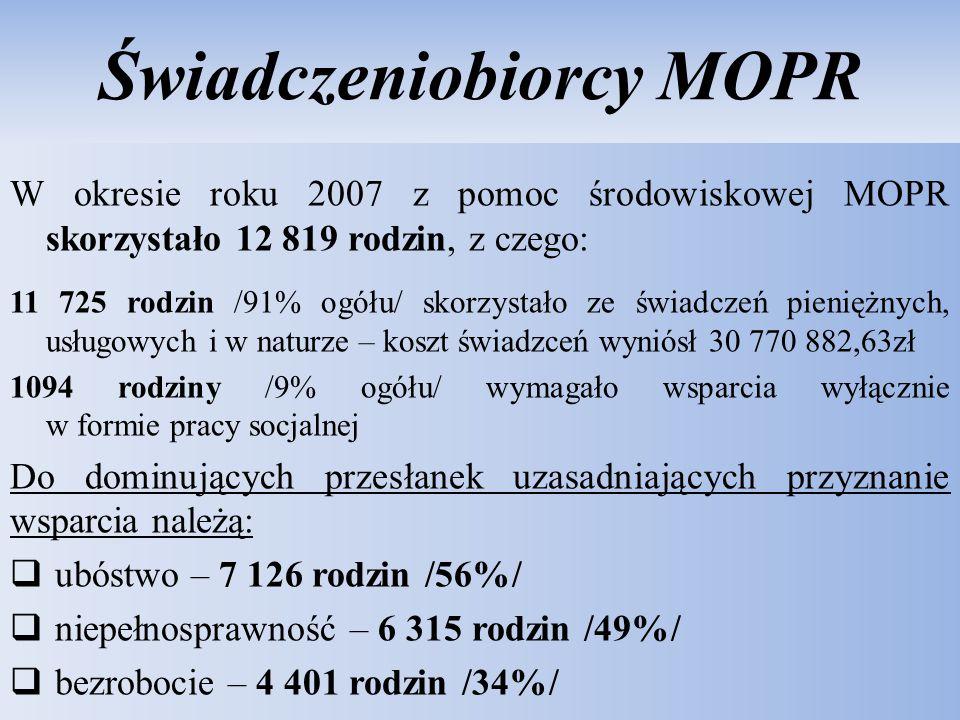 Świadczeniobiorcy MOPR W okresie roku 2007 z pomoc środowiskowej MOPR skorzystało 12 819 rodzin, z czego: 11 725 rodzin /91% ogółu/ skorzystało ze świ