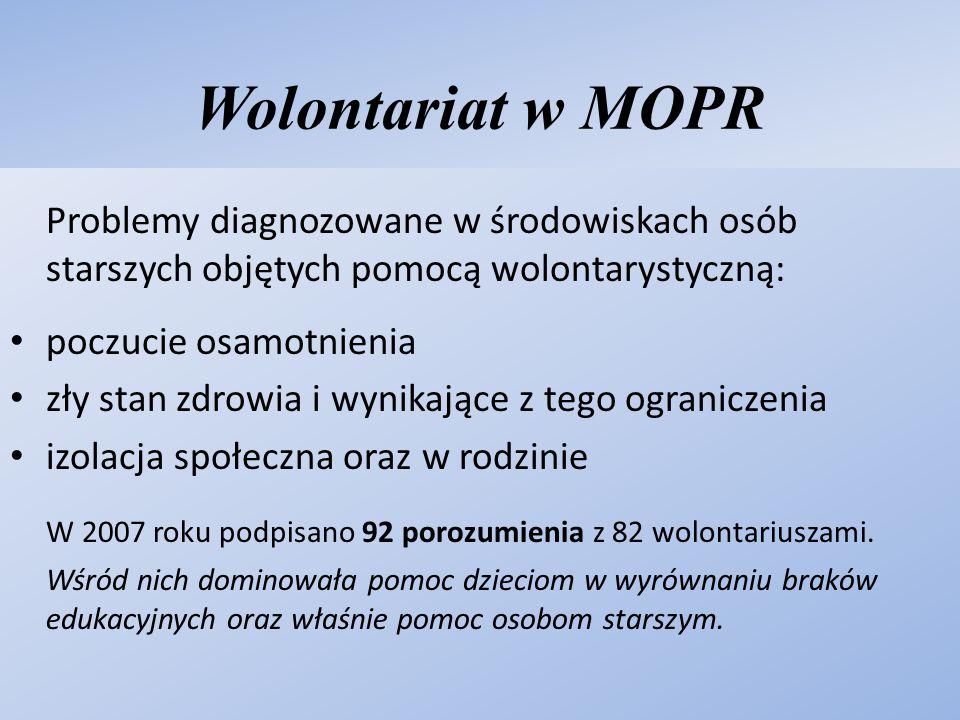 Wolontariat w MOPR Problemy diagnozowane w środowiskach osób starszych objętych pomocą wolontarystyczną: poczucie osamotnienia zły stan zdrowia i wyni