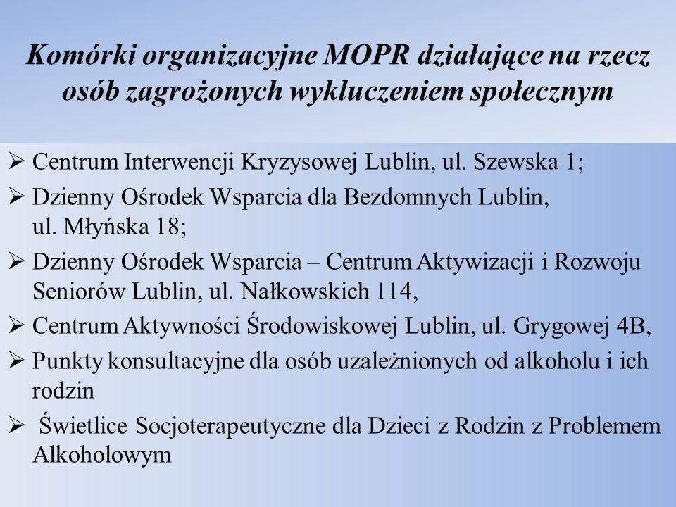 Komórki organizacyjne MOPR działające na rzecz osób zagrożonych wykluczeniem społecznym  Centrum Interwencji Kryzysowej Lublin, ul. Szewska 1;  Dzie