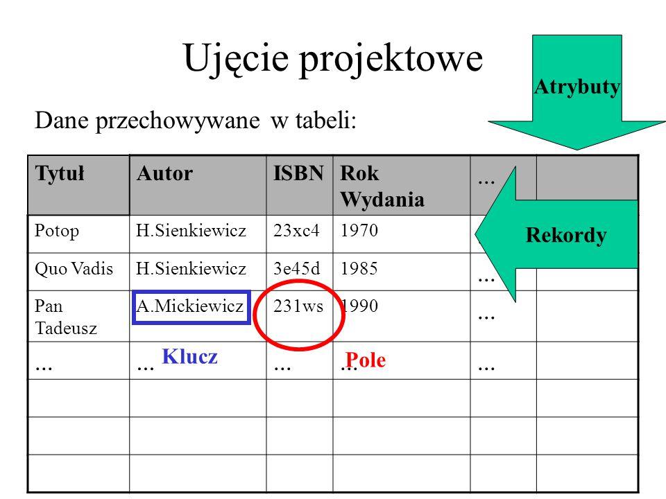Przykład danych do bazy Tytuł: Autor: ISBN:.......