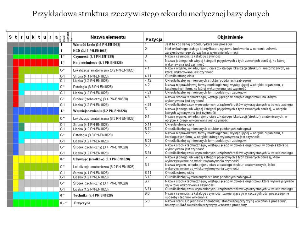 Ujęcie projektowe Dane przechowywane w tabeli: TytułAutorISBNRok Wydania...