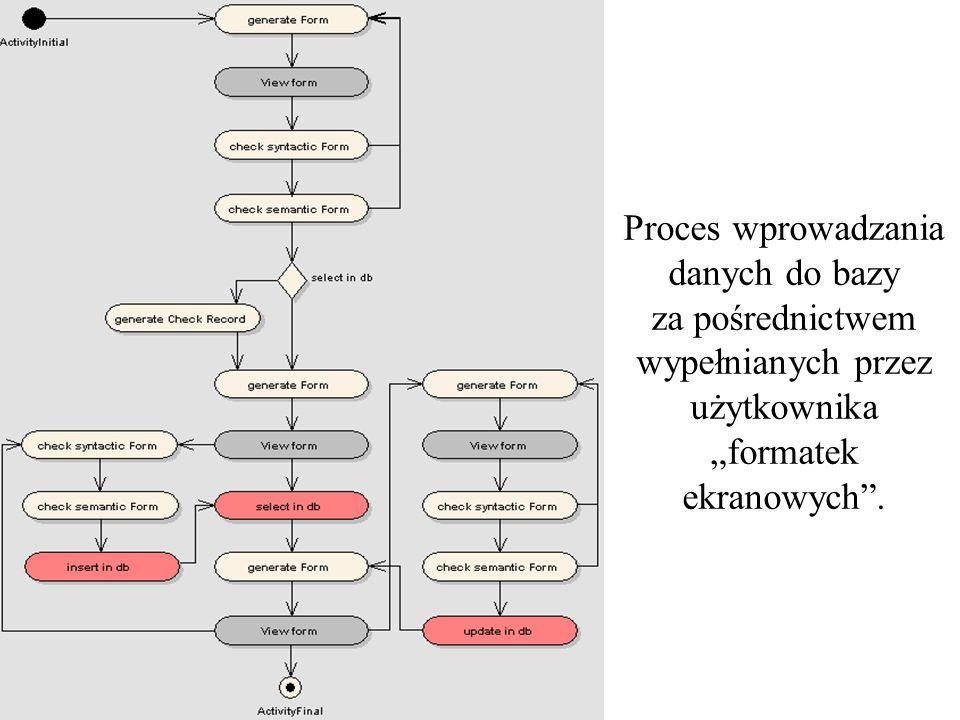 Przykładowa struktura fragmentu projektu medycznej bazy danych