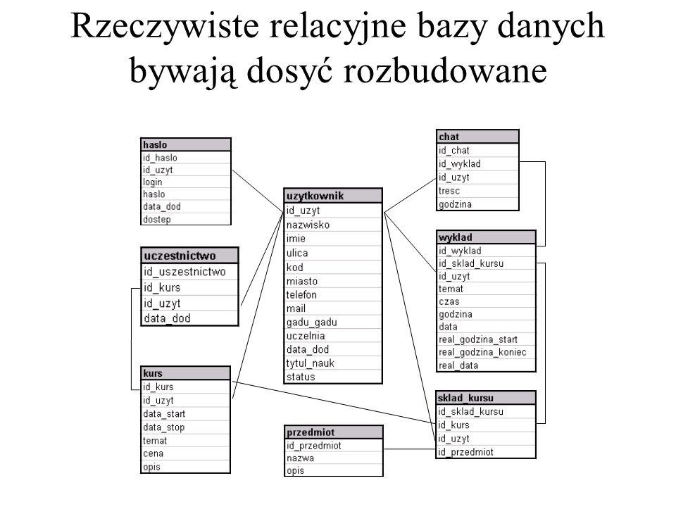 Dane osobowe imię nazwisko...... Hobby nazwa opis..... Przedmiot nazwa opis Oceny ocena opis Uczeń