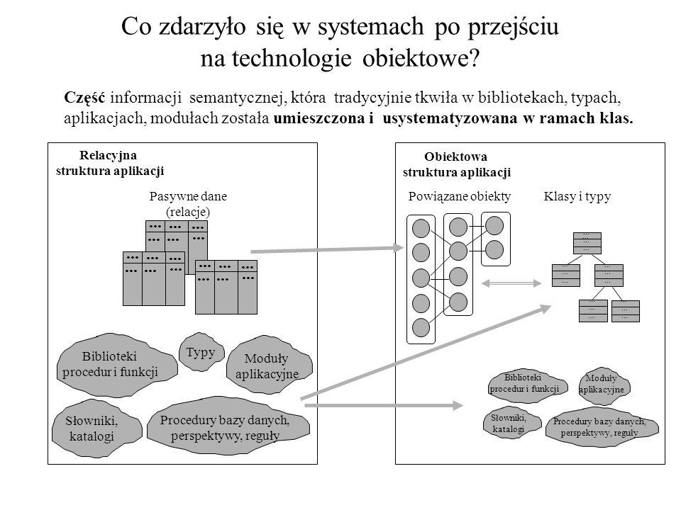 Obiektowe bazy danych Teza: bazy danych zawsze były obiektowe, chociaż nie realizowały wszystkich pojęć obiektowości, takich jak klasy, metody i dziedziczenie.