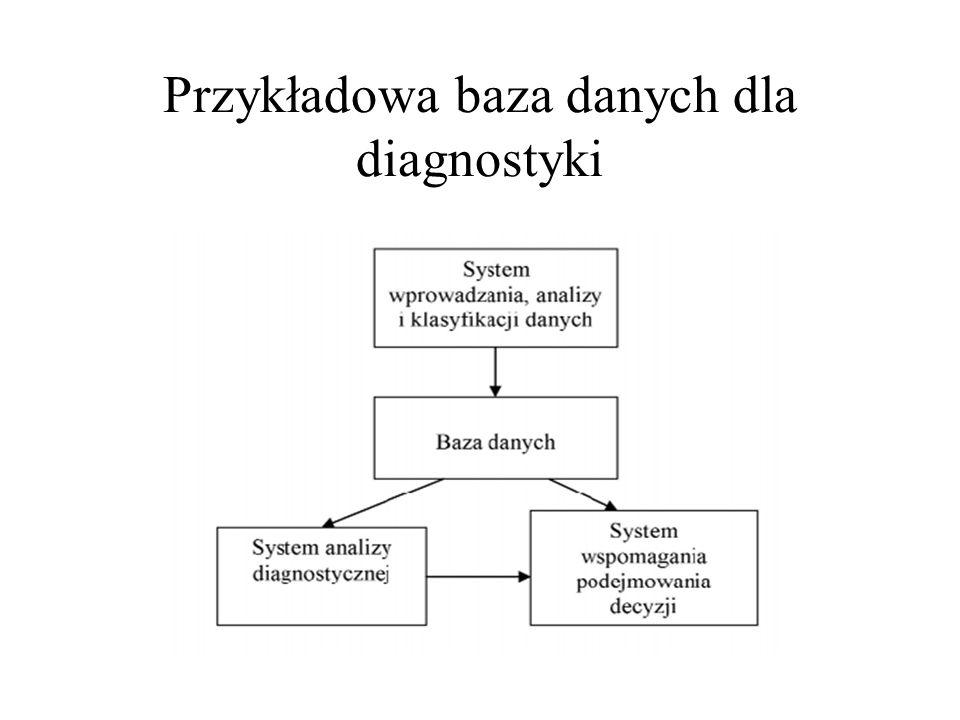 Baza danych metoda strukturalizacji zarządzania informacją dotyczy fragmentu rzeczywistości i stanowi kolekcję danych część systemu informacyjnego -aplikacja bazy danych (oprogramowanie) -system informatyczny (sprzęt)