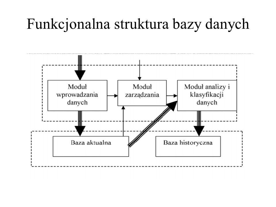 Przykładowa baza danych dla diagnostyki