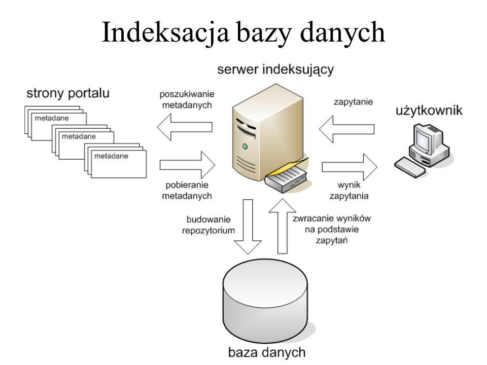 Integracja danych