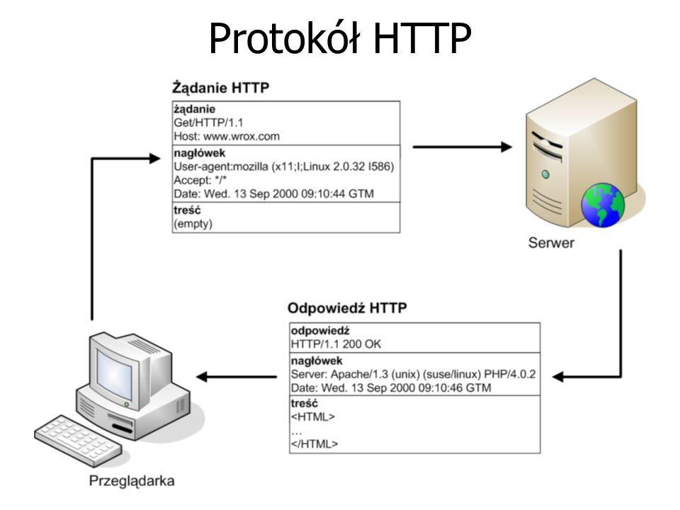 Model trójwarstwowy sieciowej bazy danych