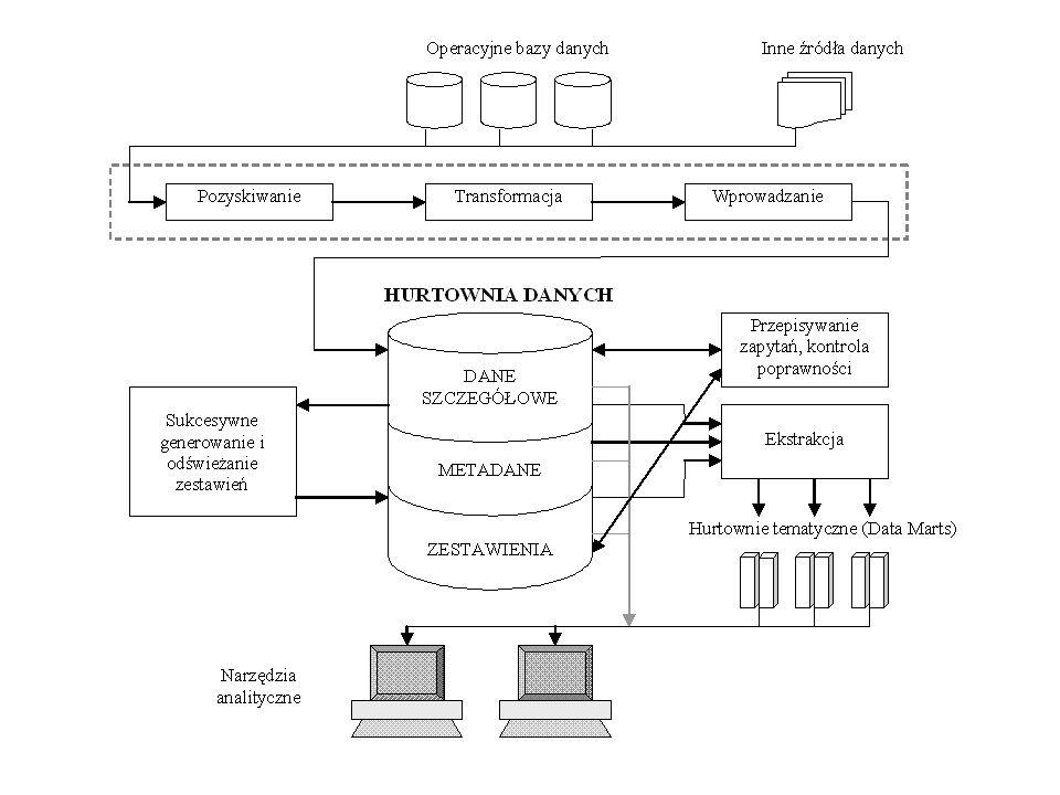 Przykład indeksacji (tworzenia opisu przypadku) w multimedialnej bazie danych.