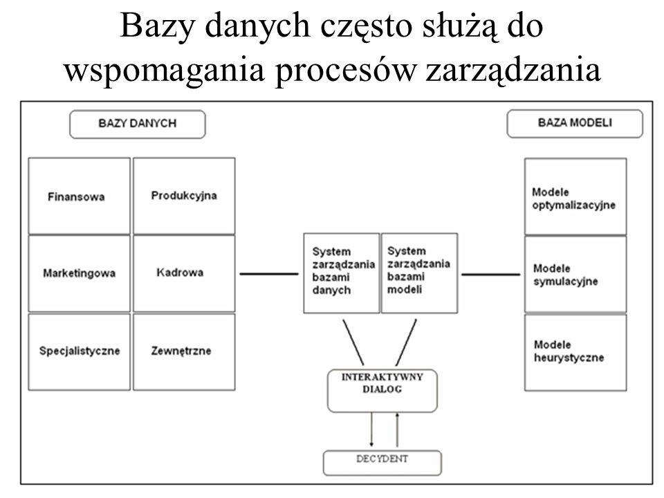 Elementy bazy danych dla diagnostyki