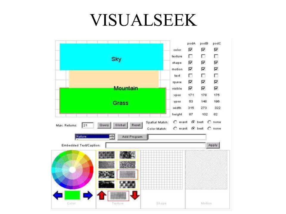 Przykładowe interfejsy użytkownika stosowane w systemach wyszukiwania obrazów