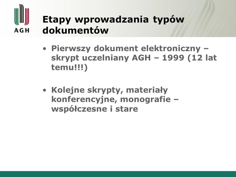 Etapy wprowadzania typów dokumentów Pierwszy dokument elektroniczny – skrypt uczelniany AGH – 1999 (12 lat temu!!!) Kolejne skrypty, materiały konferencyjne, monografie – współczesne i stare