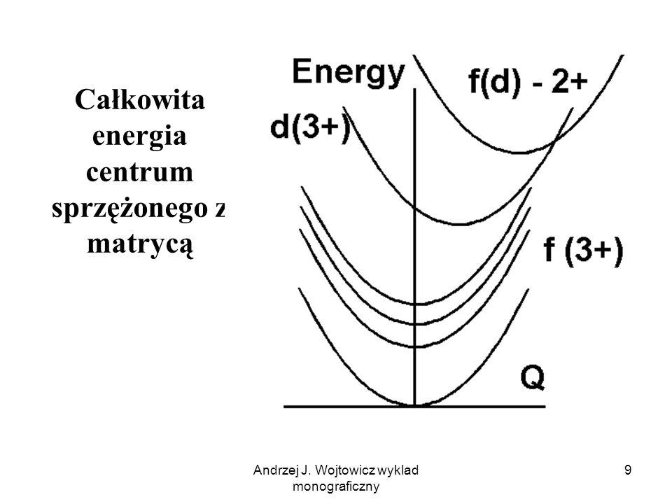Andrzej J. Wojtowicz wyklad monograficzny 9 Całkowita energia centrum sprzężonego z matrycą