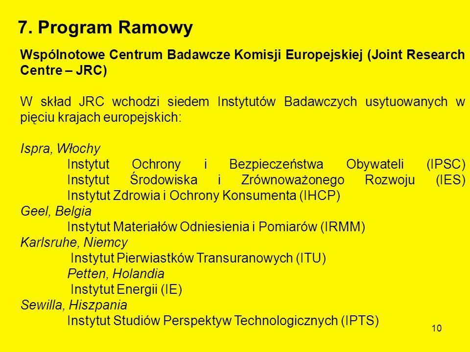10 Wspólnotowe Centrum Badawcze Komisji Europejskiej (Joint Research Centre – JRC) W skład JRC wchodzi siedem Instytutów Badawczych usytuowanych w pięciu krajach europejskich: Ispra, Włochy Instytut Ochrony i Bezpieczeństwa Obywateli (IPSC) Instytut Środowiska i Zrównoważonego Rozwoju (IES) Instytut Zdrowia i Ochrony Konsumenta (IHCP) Geel, Belgia Instytut Materiałów Odniesienia i Pomiarów (IRMM) Karlsruhe, Niemcy Instytut Pierwiastków Transuranowych (ITU) Petten, Holandia Instytut Energii (IE) Sewilla, Hiszpania Instytut Studiów Perspektyw Technologicznych (IPTS) 7.