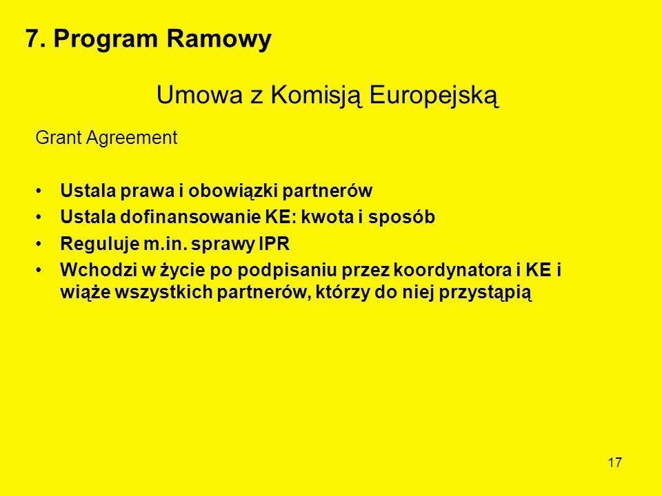 17 Umowa z Komisją Europejską Grant Agreement Ustala prawa i obowiązki partnerów Ustala dofinansowanie KE: kwota i sposób Reguluje m.in.