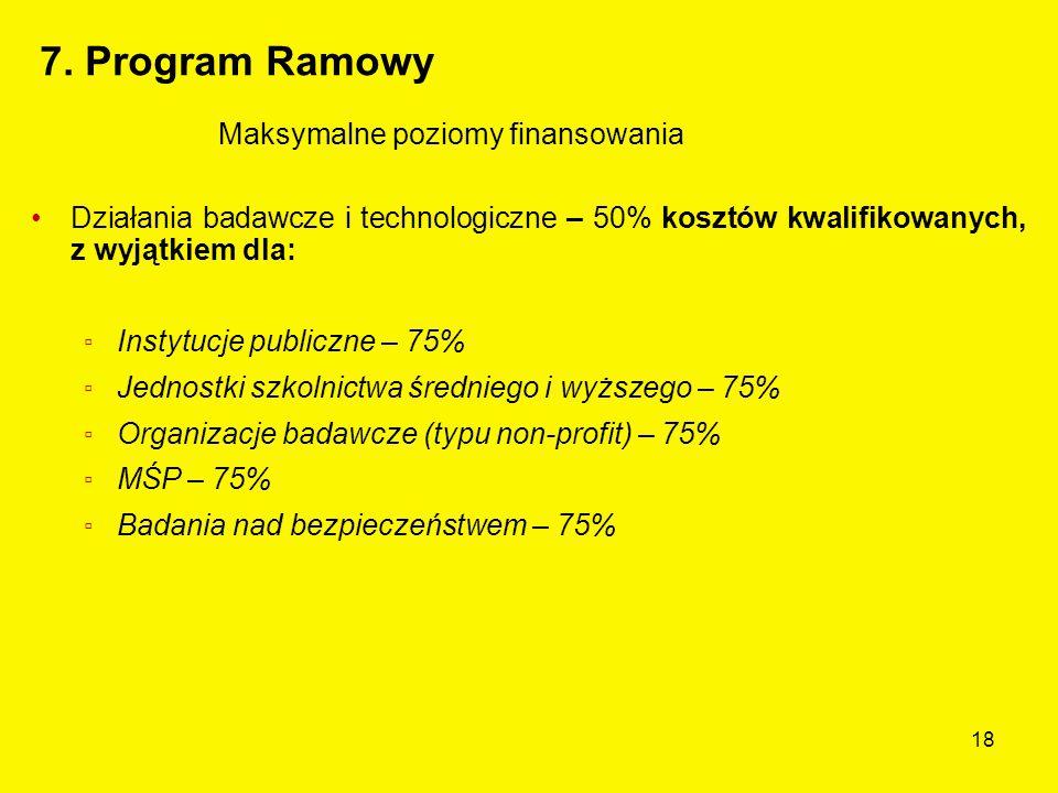 18 Działania badawcze i technologiczne – 50% kosztów kwalifikowanych, z wyjątkiem dla: ▫ Instytucje publiczne – 75% ▫ Jednostki szkolnictwa średniego i wyższego – 75% ▫ Organizacje badawcze (typu non-profit) – 75% ▫ MŚP – 75% ▫ Badania nad bezpieczeństwem – 75% Maksymalne poziomy finansowania 7.