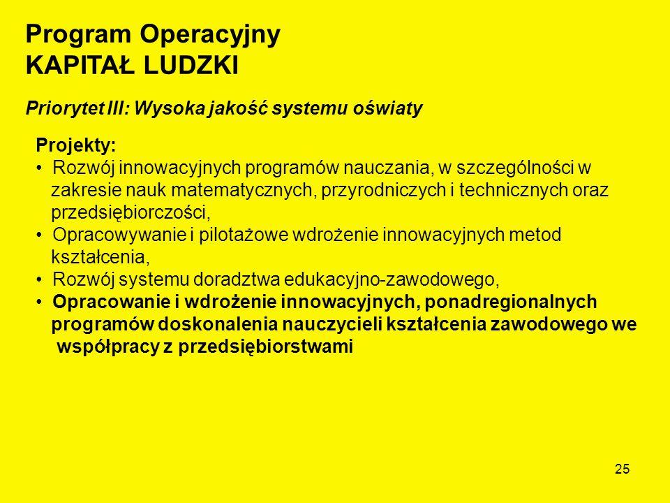 25 Priorytet III: Wysoka jakość systemu oświaty Projekty: Rozwój innowacyjnych programów nauczania, w szczególności w zakresie nauk matematycznych, przyrodniczych i technicznych oraz przedsiębiorczości, Opracowywanie i pilotażowe wdrożenie innowacyjnych metod kształcenia, Rozwój systemu doradztwa edukacyjno-zawodowego, Opracowanie i wdrożenie innowacyjnych, ponadregionalnych programów doskonalenia nauczycieli kształcenia zawodowego we współpracy z przedsiębiorstwami Program Operacyjny KAPITAŁ LUDZKI