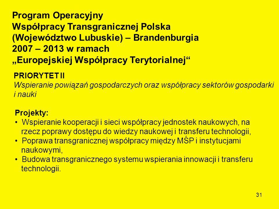 31 Projekty: Wspieranie kooperacji i sieci współpracy jednostek naukowych, na rzecz poprawy dostępu do wiedzy naukowej i transferu technologii, Poprawa transgranicznej współpracy między MŚP i instytucjami naukowymi, Budowa transgranicznego systemu wspierania innowacji i transferu technologii.