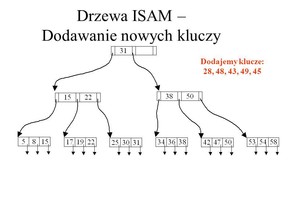 Drzewa B+ – Usuwanie wpisów – redystrybucja Usuwamy klucz: 52