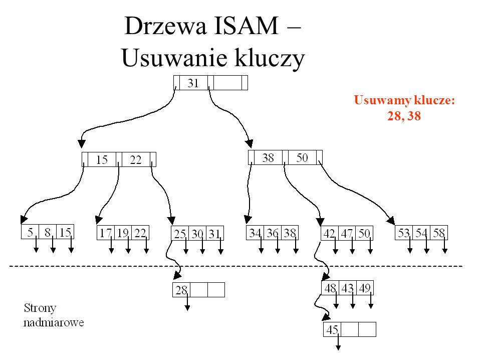 Drzewa ISAM – Usuwanie kluczy