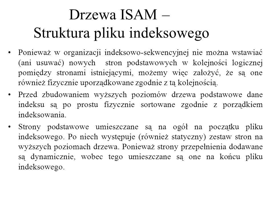 Wyszukiwanie w strukturze ISAM przebiega w sposób typowy dla przeszukiwania indeksu drzewiastego.