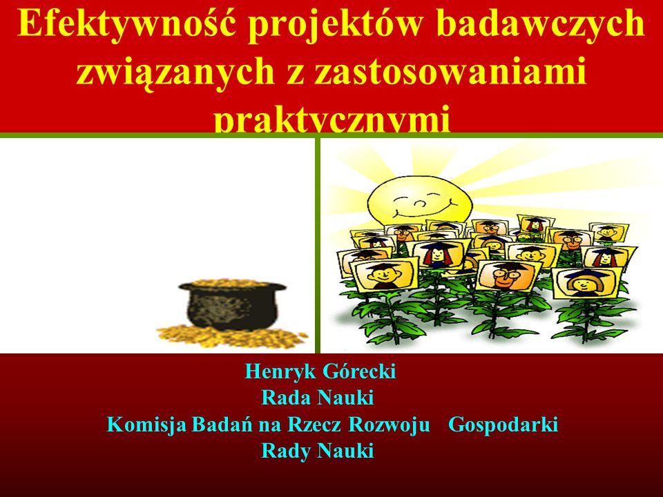 Nakłady na innowacje w Polsce środki podmiotów gospodarczych.....11 186 mln środki budżetowe.....................................249 mln środki zagraniczne...................................141 mln kredyty..................................................