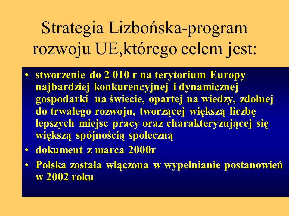 Strategia Lizbońska-program rozwoju UE,którego celem jest: stworzenie do 2 010 r na terytorium Europy najbardziej konkurencyjnej i dynamicznej gospodarki na świecie, opartej na wiedzy, zdolnej do trwałego rozwoju, tworzącej większą liczbę lepszych miejsc pracy oraz charakteryzującej się większą spójnością społeczną dokument z marca 2000r Polska została włączona w wypełnianie postanowień w 2002 roku