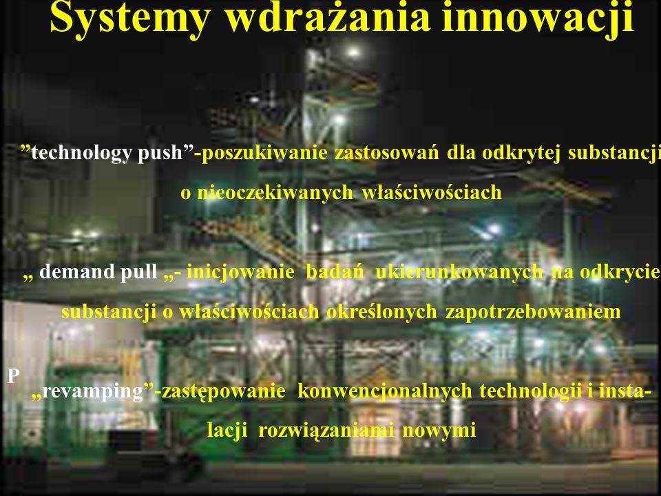 """Systemy wdrażania innowacji technology push -poszukiwanie zastosowań dla odkrytej substancji o nieoczekiwanych właściwościach """" demand pull """"- inicjowanie badań ukierunkowanych na odkrycie substancji o właściwościach określonych zapotrzebowaniem """"revamping -zastępowanie konwencjonalnych technologii i insta- lacji rozwiązaniami nowymi P"""