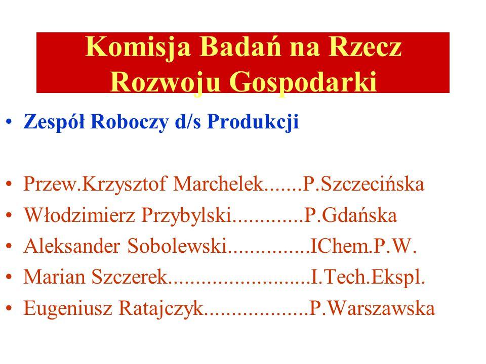 Komisja Badań na Rzecz Rozwoju Gospodarki Zespół Roboczy d/s Produkcji Przew.Krzysztof Marchelek.......P.Szczecińska Włodzimierz Przybylski.............P.Gdańska Aleksander Sobolewski...............IChem.P.W.