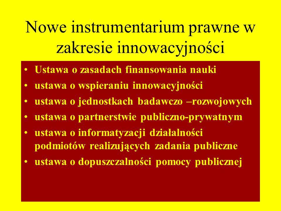 Nowe instrumentarium prawne w zakresie innowacyjności Ustawa o zasadach finansowania nauki ustawa o wspieraniu innowacyjności ustawa o jednostkach badawczo –rozwojowych ustawa o partnerstwie publiczno-prywatnym ustawa o informatyzacji działalności podmiotów realizujących zadania publiczne ustawa o dopuszczalności pomocy publicznej