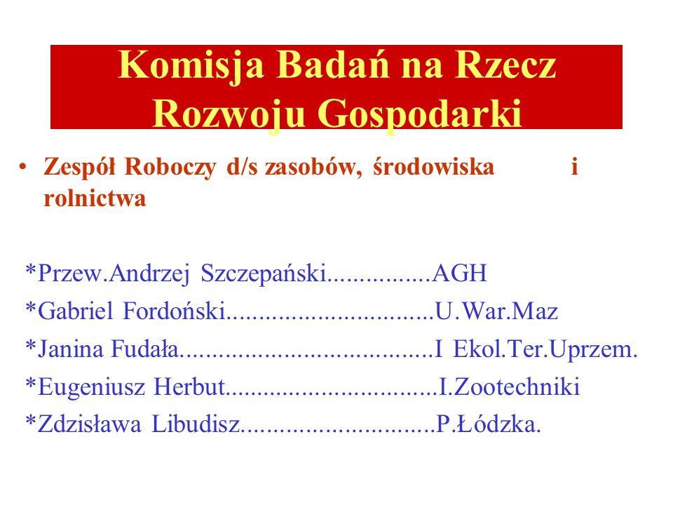 Program Ministra NiSzW Wsparcie patentowania wynalazków powstających w jednostkach naukowych zwiększenie liczby międzynarodowych zgłoszeń patentowych pochodzących z jednostek naukowych mających siedzibę w Polsce intensyfikacja komercjalizacji wynalazków oraz ułatwienie pozyskiwania w tym celu partnerów biznesowych przez jednostki naukowe uzyskanie wkładu krajowego na realizację projektów współfinansowanych z Programu Operacyjnego Innowacyjna Gospodarka 2007-2013 oraz Programu Operacyjnego Kapitał Ludzki