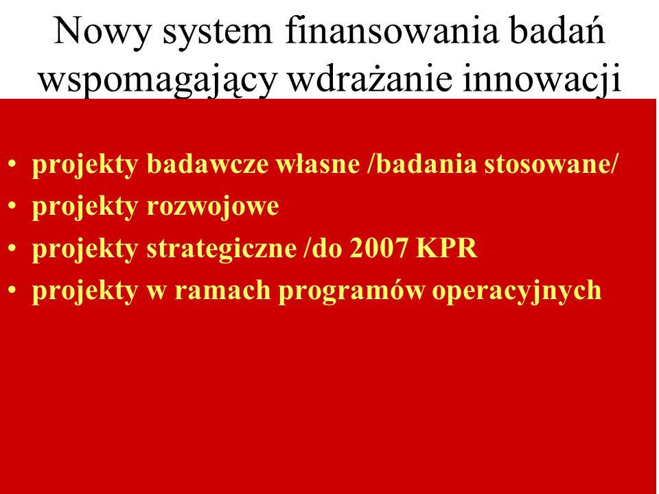 Nowy system finansowania badań wspomagający wdrażanie innowacji projekty badawcze własne /badania stosowane/ projekty rozwojowe projekty strategiczne /do 2007 KPR projekty w ramach programów operacyjnych