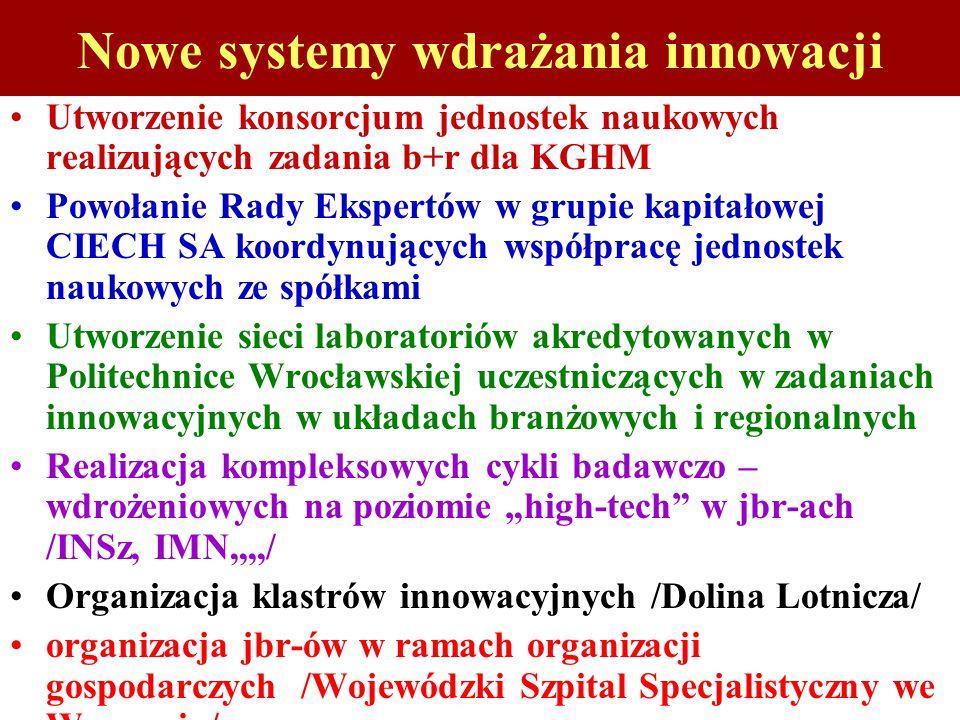 """Nowe systemy wdrażania innowacji Utworzenie konsorcjum jednostek naukowych realizujących zadania b+r dla KGHM Powołanie Rady Ekspertów w grupie kapitałowej CIECH SA koordynujących współpracę jednostek naukowych ze spółkami Utworzenie sieci laboratoriów akredytowanych w Politechnice Wrocławskiej uczestniczących w zadaniach innowacyjnych w układach branżowych i regionalnych Realizacja kompleksowych cykli badawczo – wdrożeniowych na poziomie """"high-tech w jbr-ach /INSz, IMN,,,,/ Organizacja klastrów innowacyjnych /Dolina Lotnicza/ organizacja jbr-ów w ramach organizacji gospodarczych /Wojewódzki Szpital Specjalistyczny we Wrocawiu/"""
