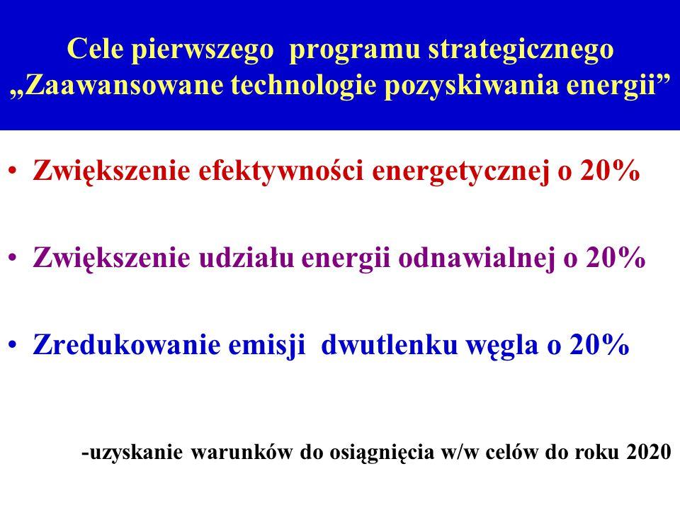 """Cele pierwszego programu strategicznego """"Zaawansowane technologie pozyskiwania energii Zwiększenie efektywności energetycznej o 20% Zwiększenie udziału energii odnawialnej o 20% Zredukowanie emisji dwutlenku węgla o 20% -uzyskanie warunków do osiągnięcia w/w celów do roku 2020"""