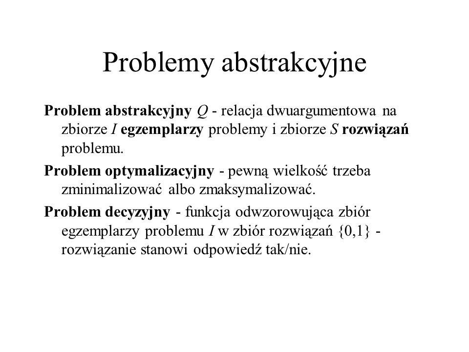 Problemy abstrakcyjne Problem abstrakcyjny Q - relacja dwuargumentowa na zbiorze I egzemplarzy problemy i zbiorze S rozwiązań problemu. Problem optyma