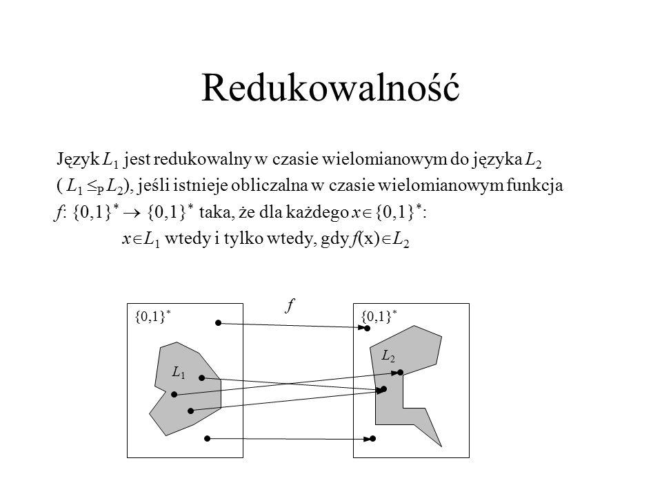 Redukowalność Język L 1 jest redukowalny w czasie wielomianowym do języka L 2 ( L 1  P L 2 ), jeśli istnieje obliczalna w czasie wielomianowym funkcj