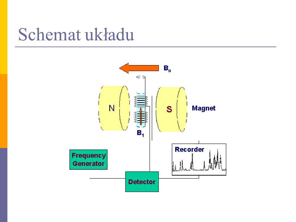 Tomograf  Najczęściej stosuje się magnesy nadprzewodzące zbudowane z nadprzewodzącej cewki umieszczonej w ciekłym helu  Innym rozwiązaniem jest zastosowanie elektromagnesu stałego.