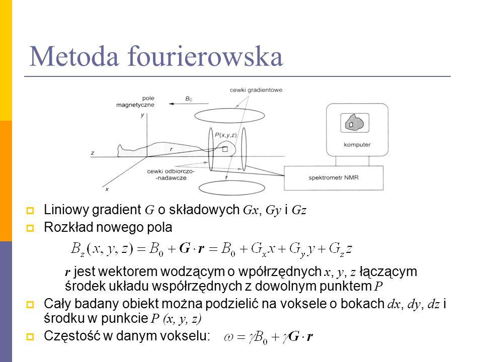 Metoda fourierowska  Liniowy gradient G o składowych Gx, Gy i Gz  Rozkład nowego pola r jest wektorem wodzącym o wpółrzędnych x, y, z łączącym środe