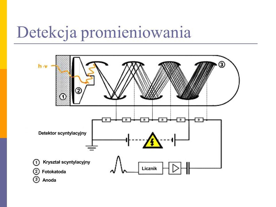Osłabienie promieniowania w tkance  W TK informację o tkance uzyskujemy na podstawie pomiaru osłabienia wiązki  Prawo absorpcji: I – natężenie promienio- wania po przejściu przez tkankę o grubości x, I 0 – początkowe natężenie, – liniowy współczynnik osłabienia  Dla tkanki o różnych