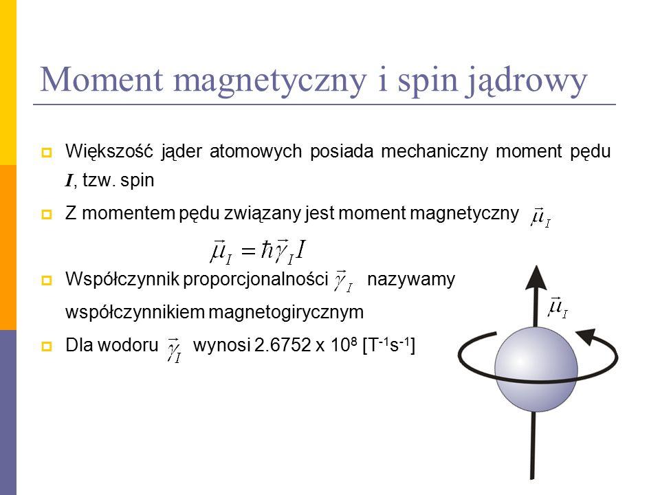 Moment magnetyczny i spin jądrowy  Większość jąder atomowych posiada mechaniczny moment pędu I, tzw. spin  Z momentem pędu związany jest moment magn