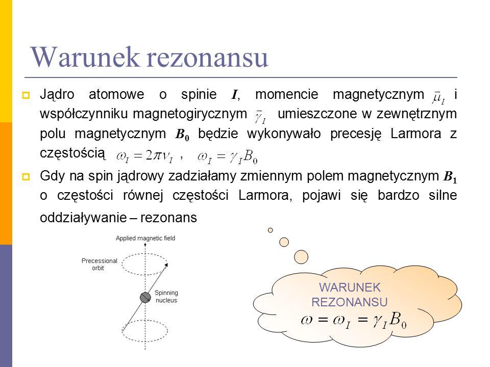 Warunek rezonansu  Jądro atomowe o spinie I, momencie magnetycznym i współczynniku magnetogirycznym umieszczone w zewnętrznym polu magnetycznym B 0 b