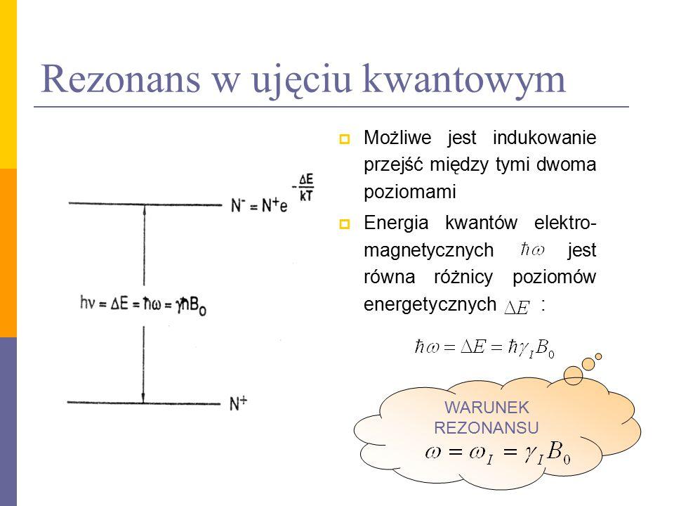 Rezonans w ujęciu kwantowym  Możliwe jest indukowanie przejść między tymi dwoma poziomami  Energia kwantów elektro- magnetycznych jest równa różnicy