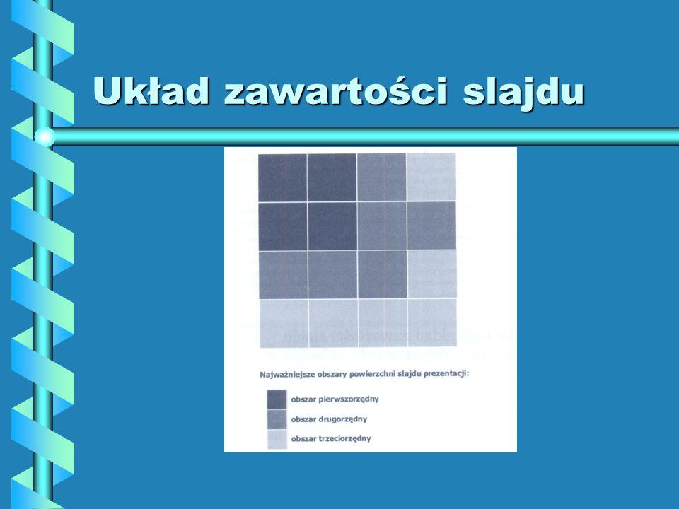 Układ zawartości slajdu