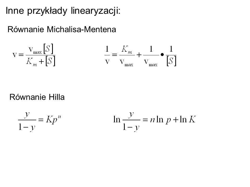 Inne przykłady linearyzacji: Równanie Michalisa-Mentena Równanie Hilla