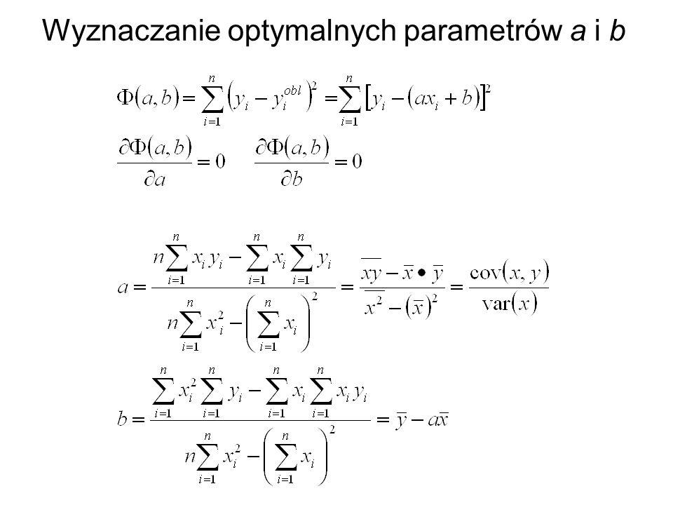 Macierz wariancji-kowariancji wyznaczonych parametrów równania prostej  r 2 – wariancja resztowa